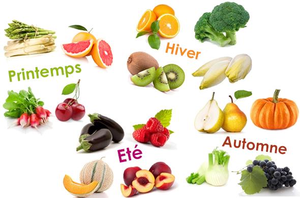 Pourquoi cuisiner les fruits et l gumes de saison cuisine de b b - Difference fruit et legume ...