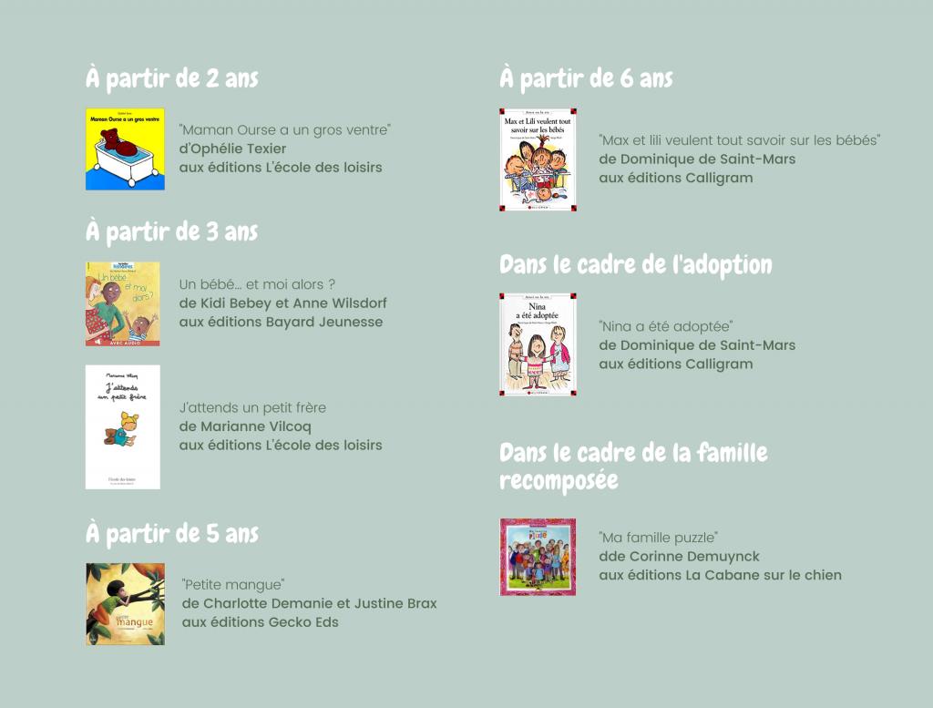 liste de livres pour annoncer la grossesse à une fraterie